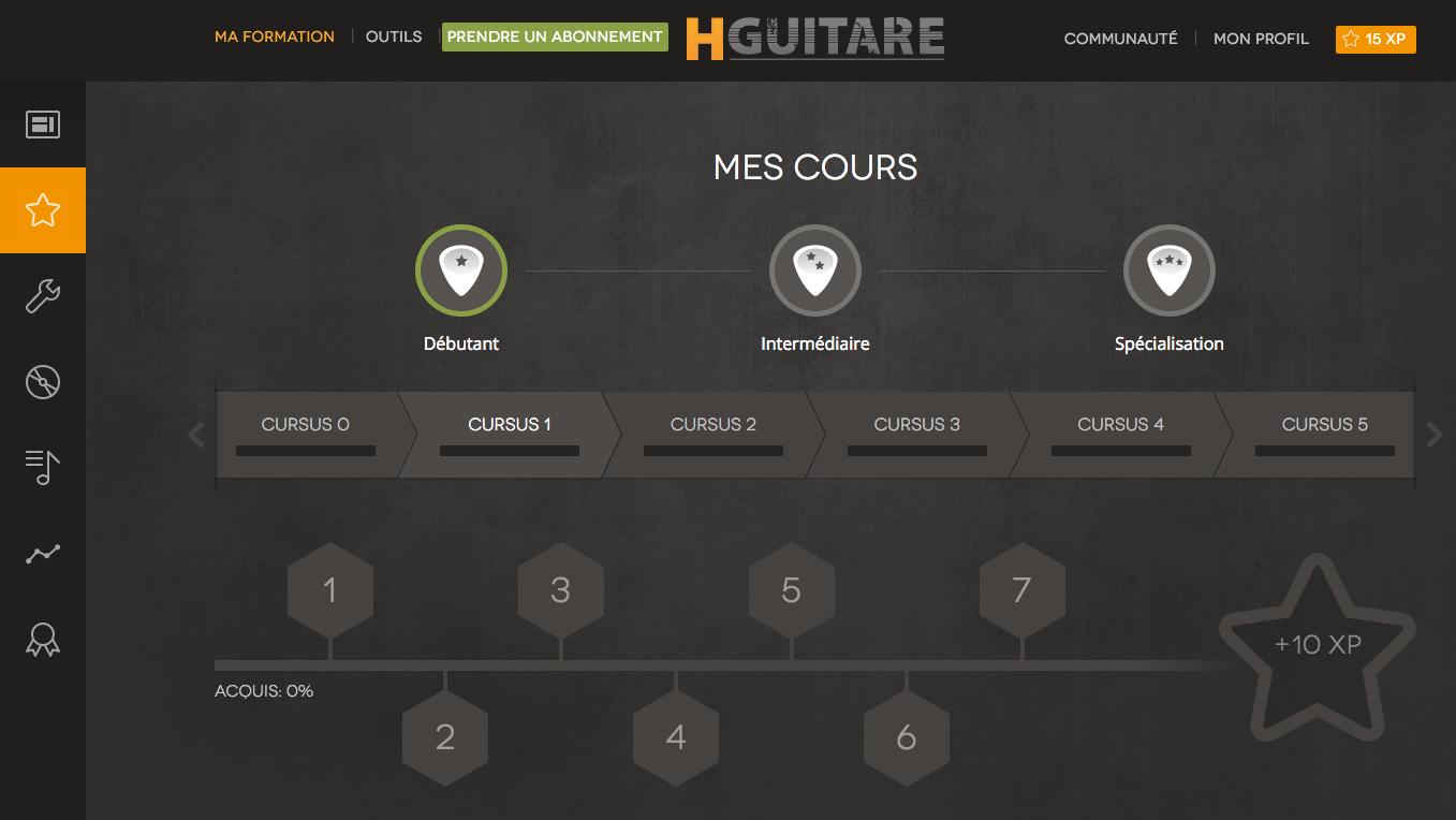Cursus guitare